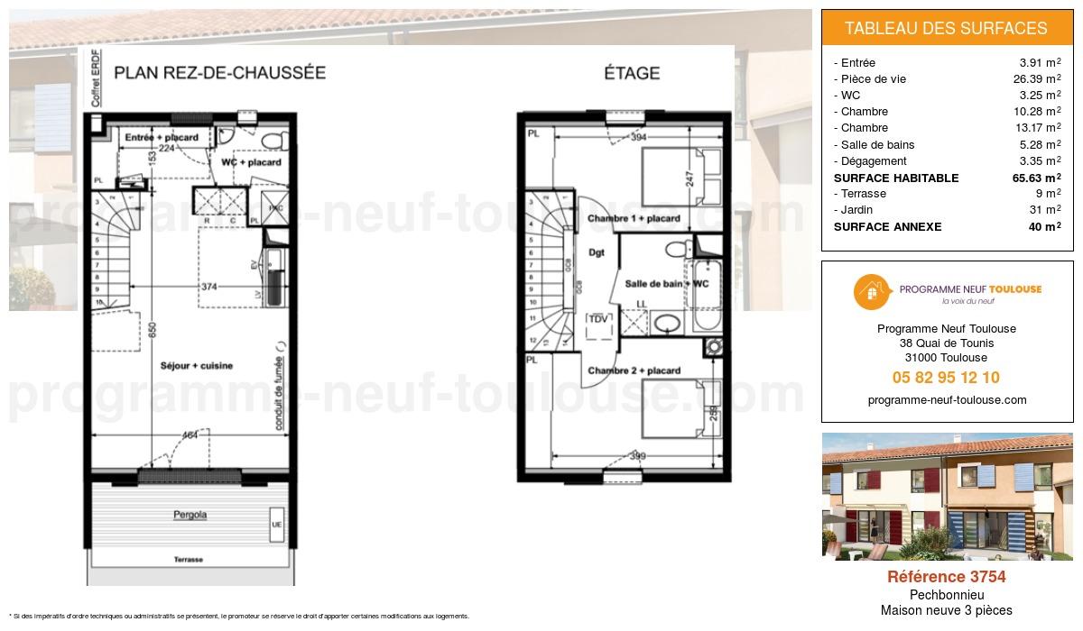Plan pour un Maison neuve de  0m² à Pechbonnieu