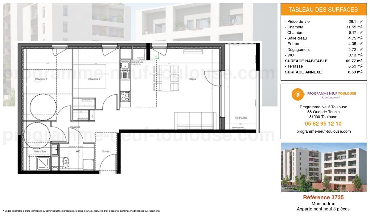 Plan pour un Appartement neuf de  62.77m² à Montaudran