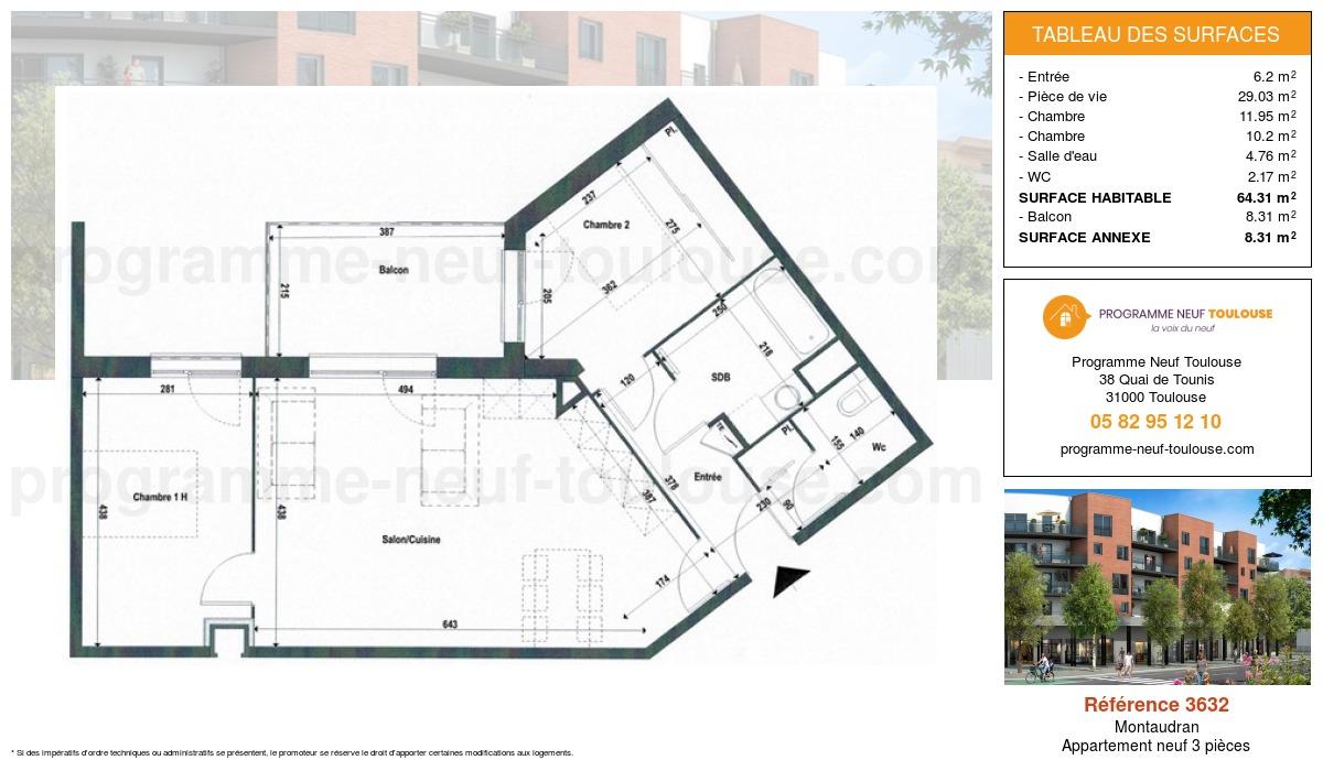 Plan pour un Appartement neuf de  64.28m² à Montaudran