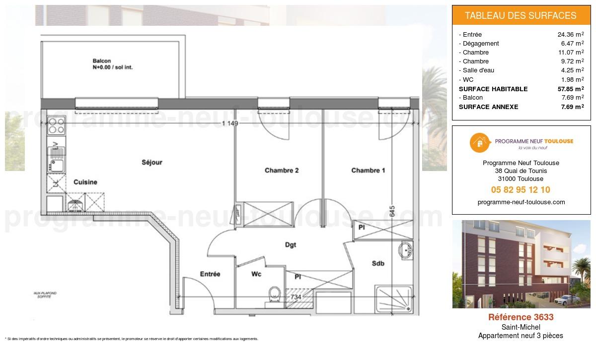 Plan pour un Appartement neuf de  0m² à Saint-Michel