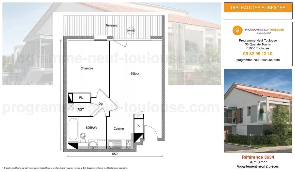Plan pour un Appartement neuf de  0m² à Saint-Simon