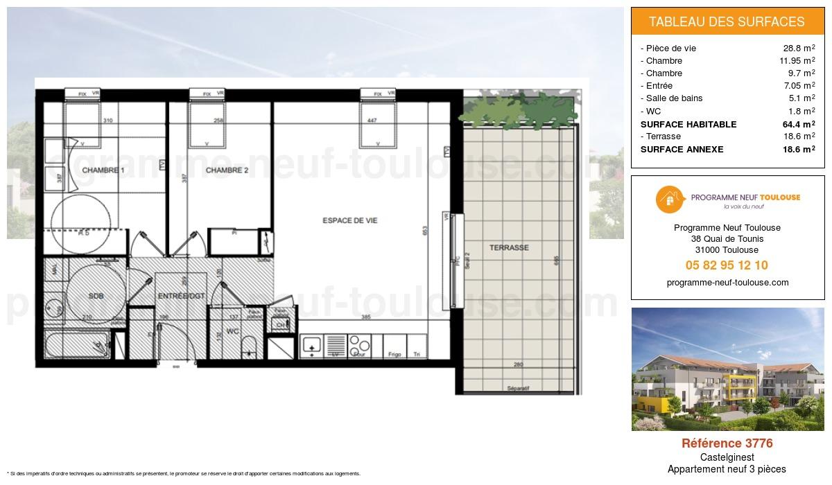 Plan pour un Appartement neuf de  64.48m² à Castelginest
