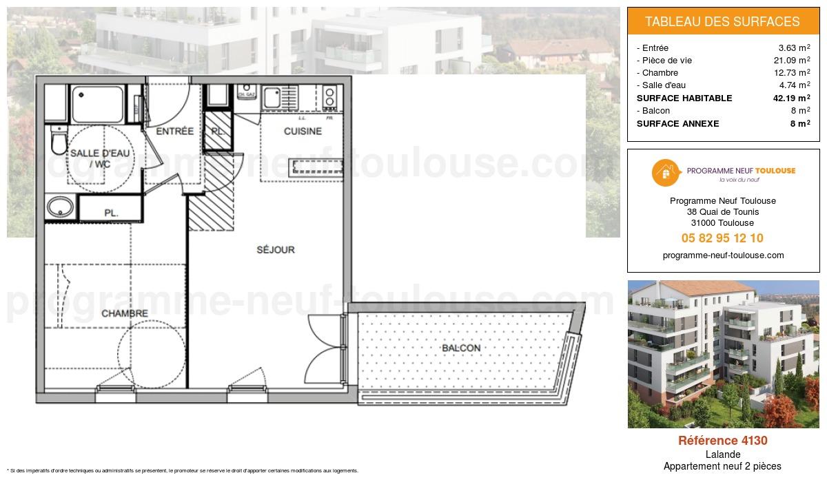 Plan pour un Appartement neuf de  42.19m² à Lalande