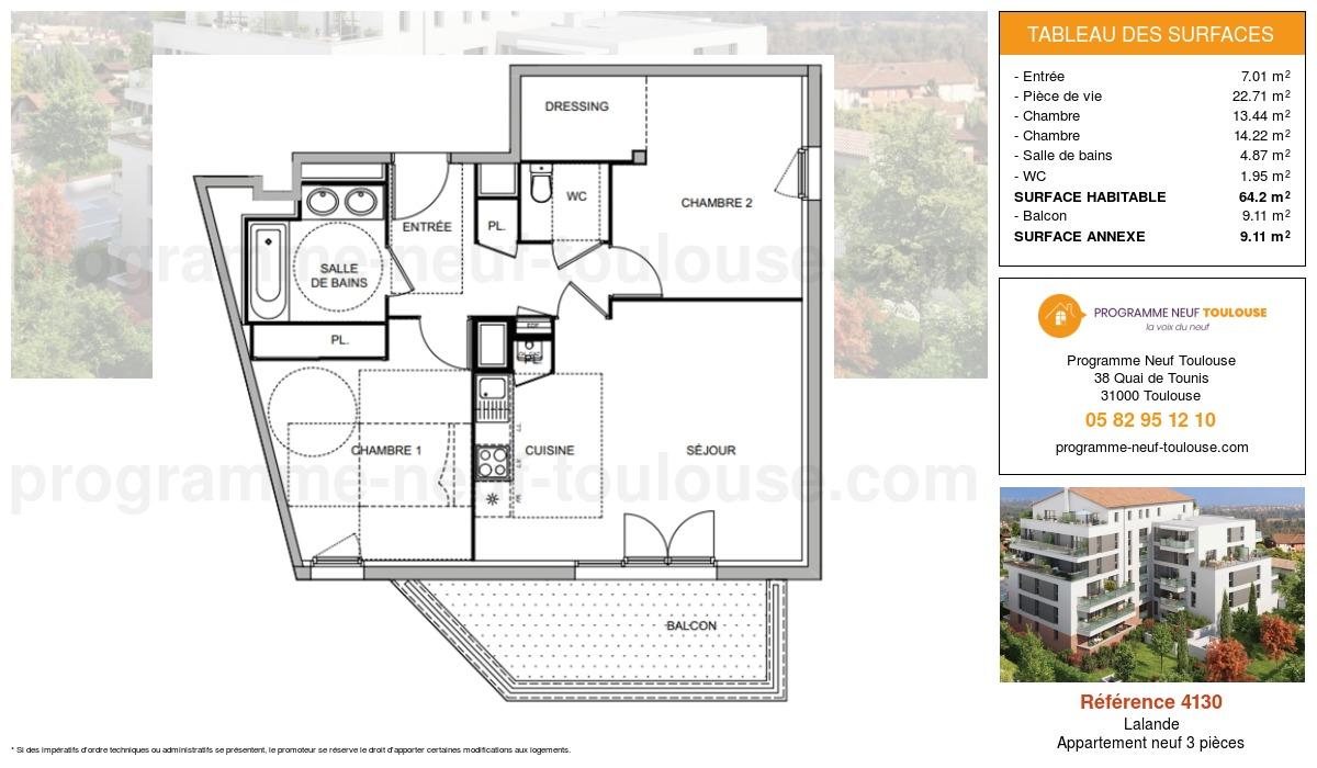 Plan pour un Appartement neuf de  64.2m² à Lalande