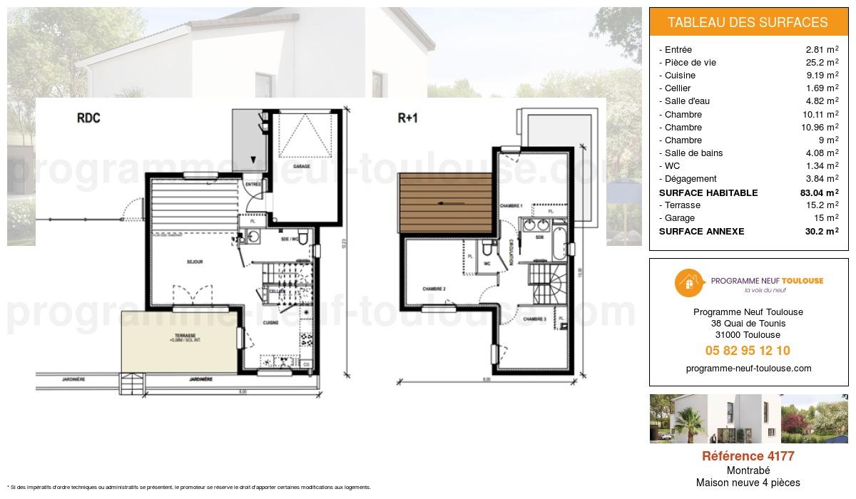 Plan pour un Maison neuve de  83.04m² à Montrabé