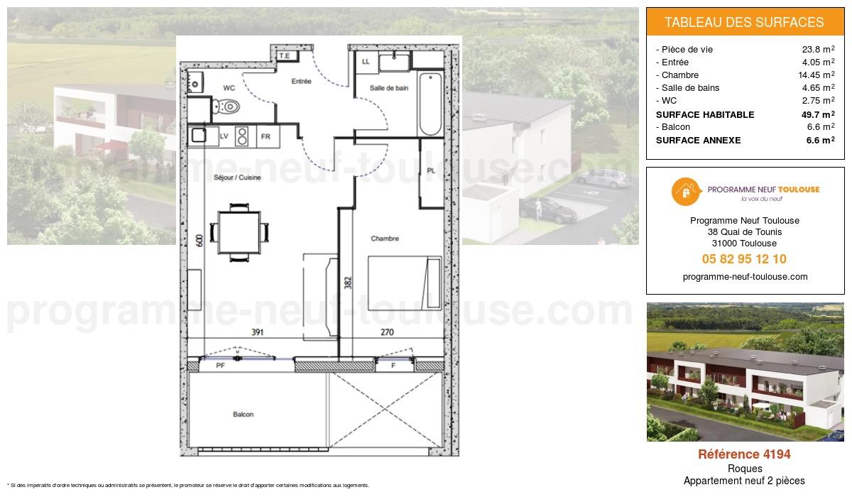 Plan pour un Appartement neuf de  49.7m² à Roques