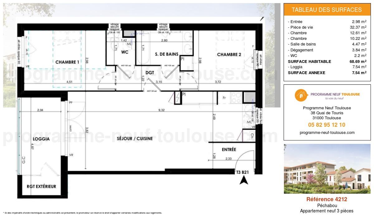 Plan pour un Appartement neuf de  68.69m² à Péchabou