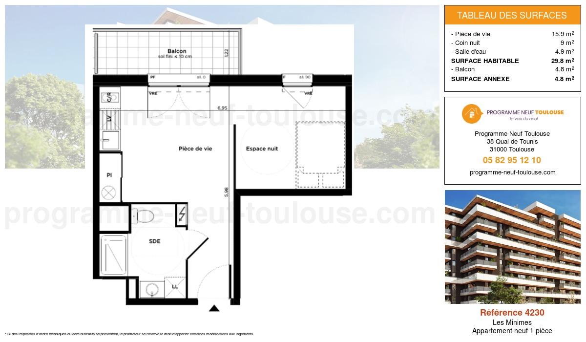 Plan pour un Appartement neuf de  29.8m² à Les Minimes