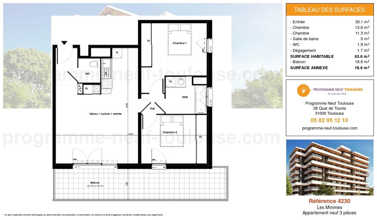 Plan pour un Appartement neuf de  63.6m² à Les Minimes