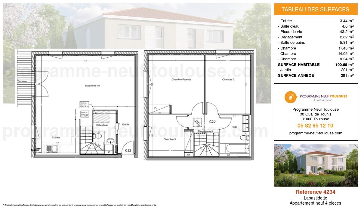 Plan pour un Appartement neuf de  100.69m² à Labastidette