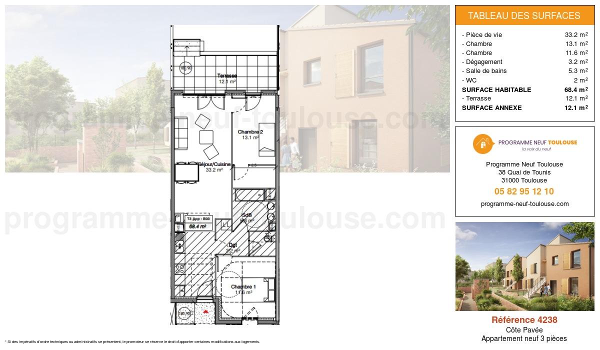 Plan pour un Appartement neuf de  68.4m² à Côte Pavée