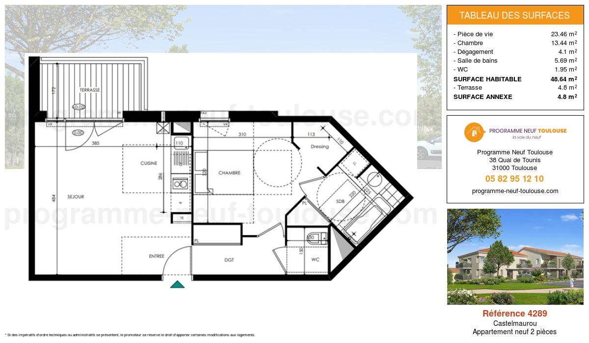 Plan pour un Appartement neuf de  48.64m² à Castelmaurou