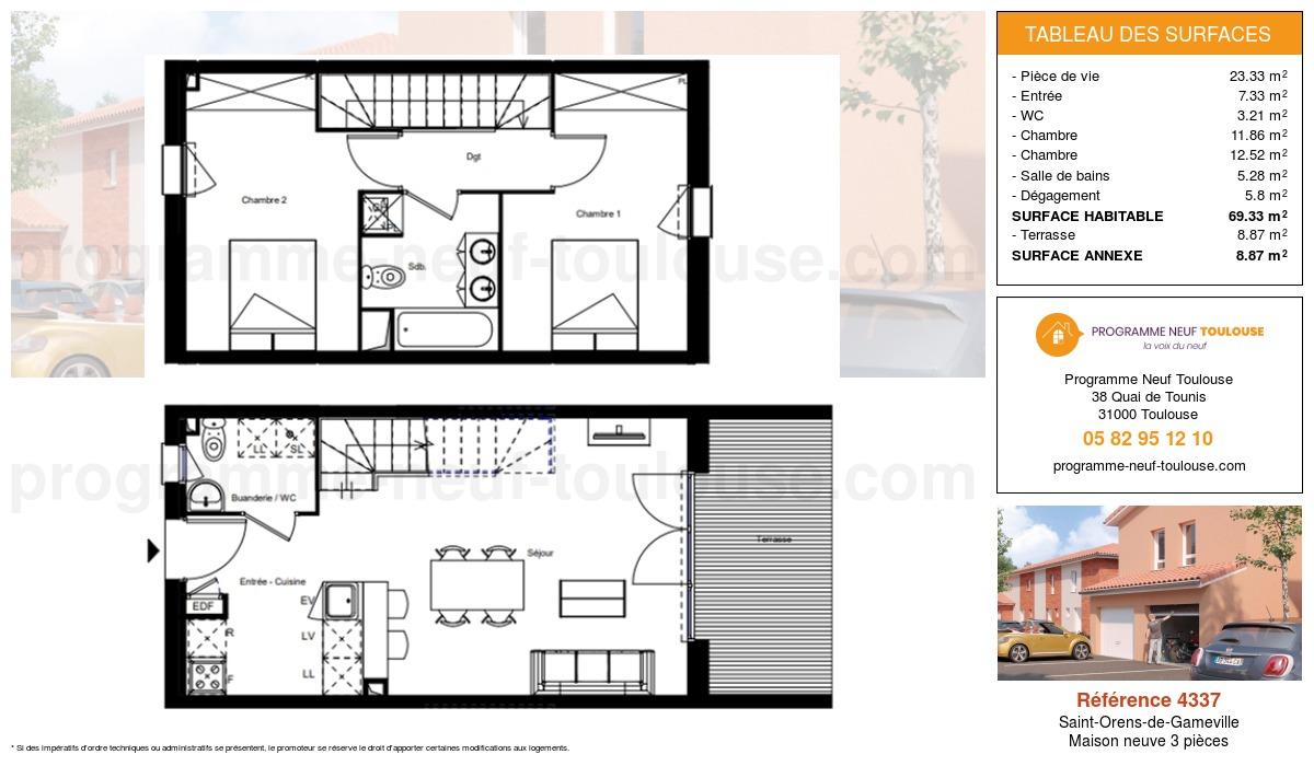 Plan pour un Maison neuve de  69.33m² à Saint-Orens-de-Gameville