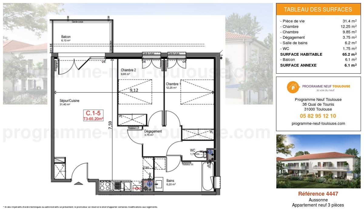 Plan pour un Appartement neuf de  65.2m² à Aussonne