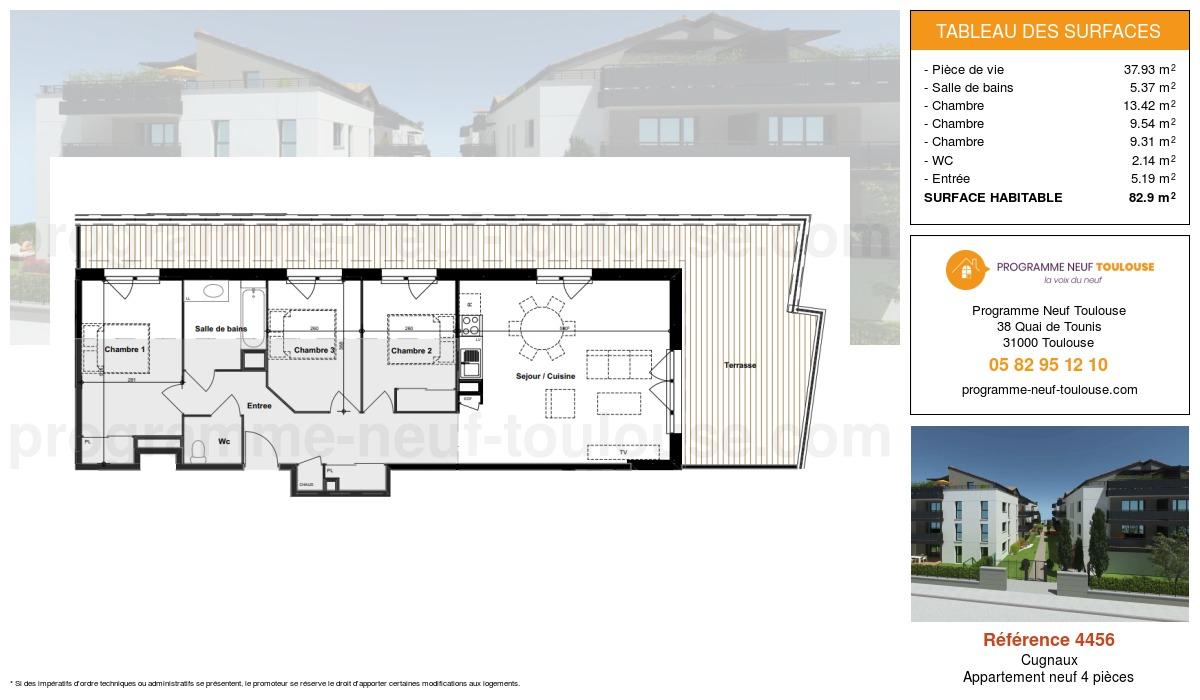Plan pour un Appartement neuf de  82.9m² à Cugnaux