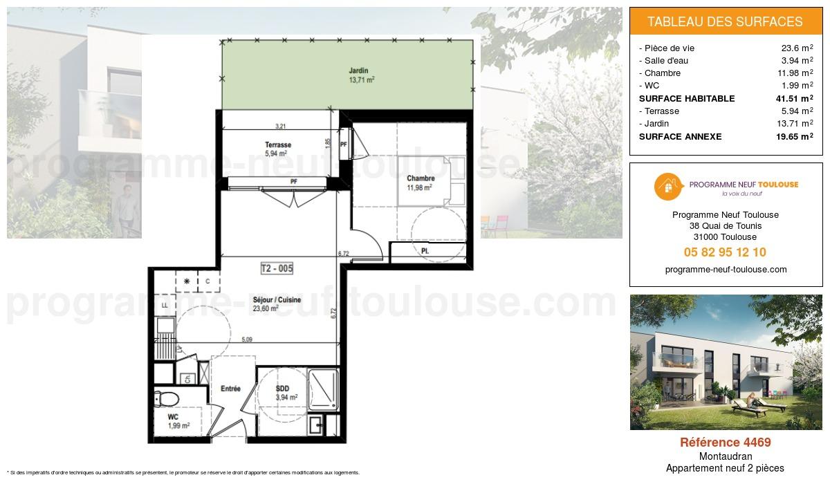 Plan pour un Appartement neuf de  41.51m² à Montaudran