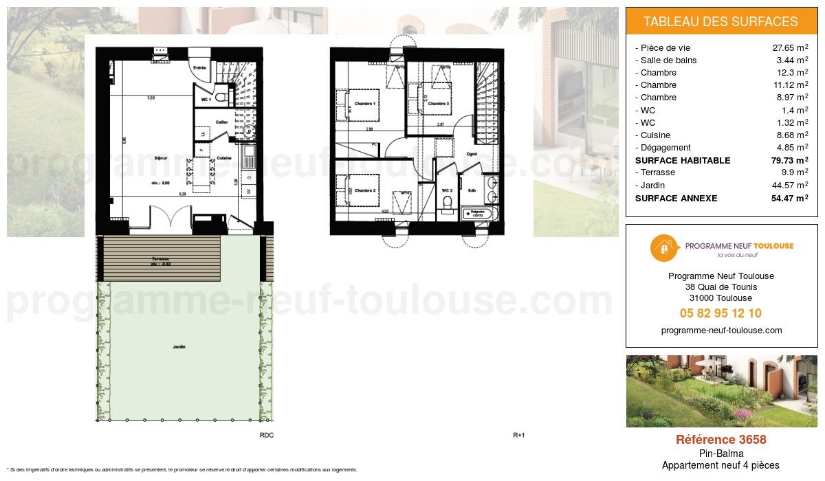 Plan pour un Appartement neuf de  80.9m² à Pin-Balma