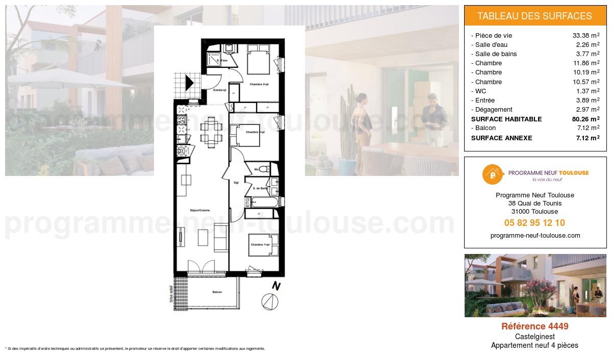 Plan pour un Appartement neuf de  80.26m² à Castelginest