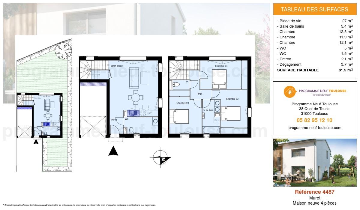 Plan pour un Maison neuve de  81.5m² à Muret