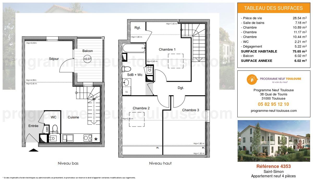 Plan pour un Appartement neuf de  75.65m² à Saint-Simon