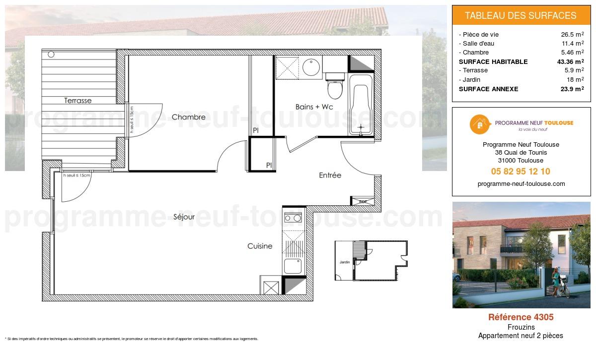 Plan pour un Appartement neuf de  43.37m² à Frouzins