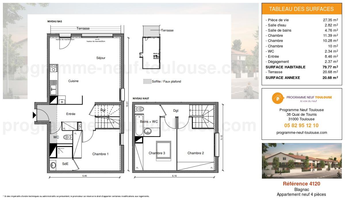 Plan pour un Appartement neuf de  79.77m² à Blagnac