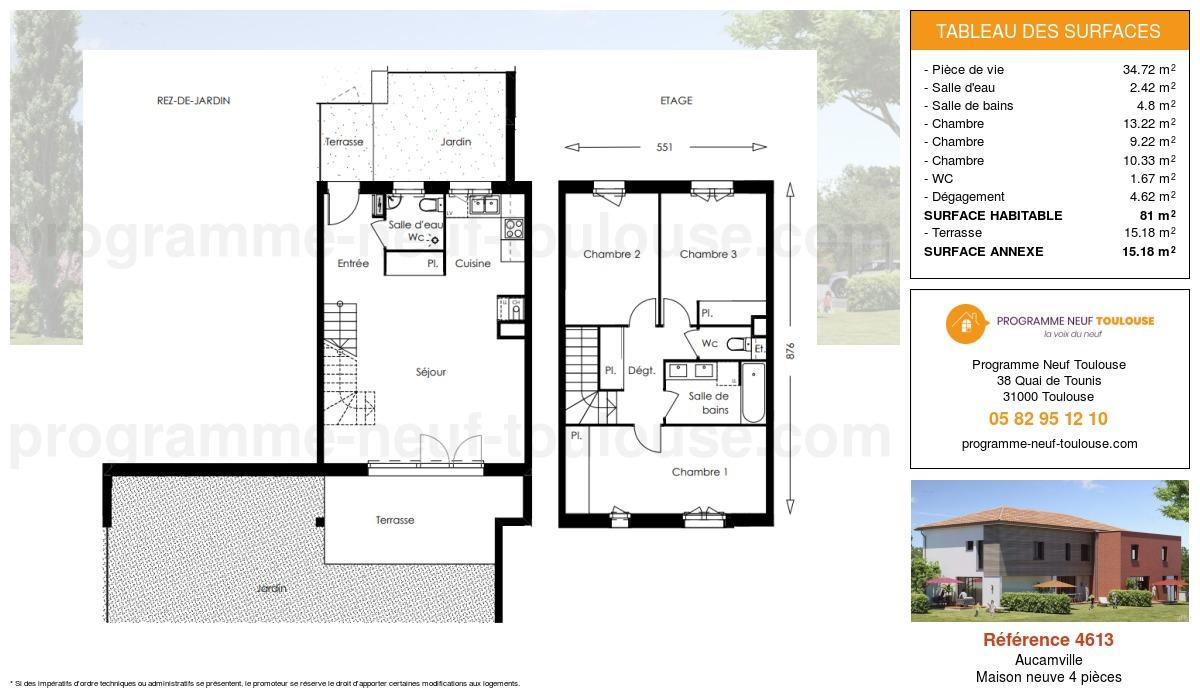 Plan pour un Maison neuve de  81m² à Aucamville