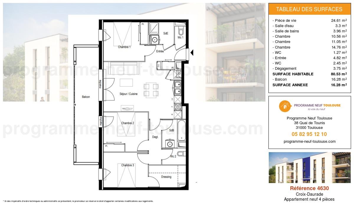 Plan pour un Appartement neuf de  80.53m² à Croix-Daurade