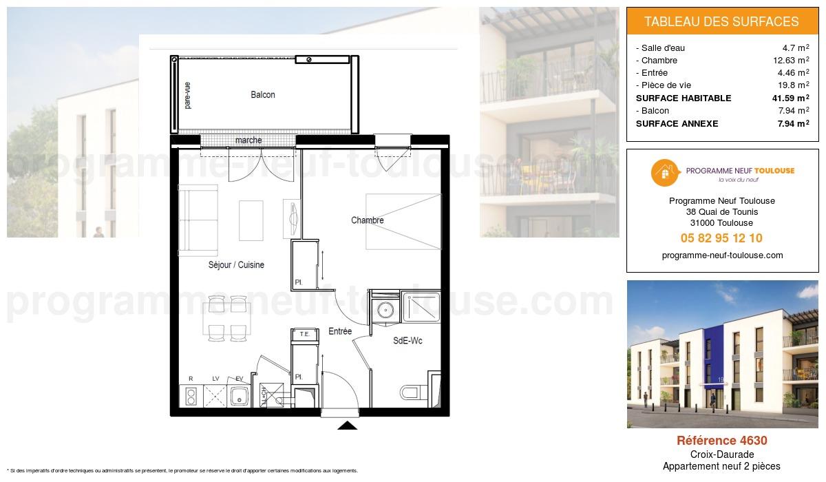 Plan pour un Appartement neuf de  41.59m² à Croix-Daurade