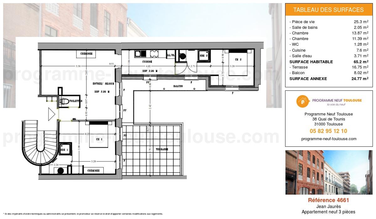 Plan pour un Appartement neuf de  65.2m² à Jean Jaurès