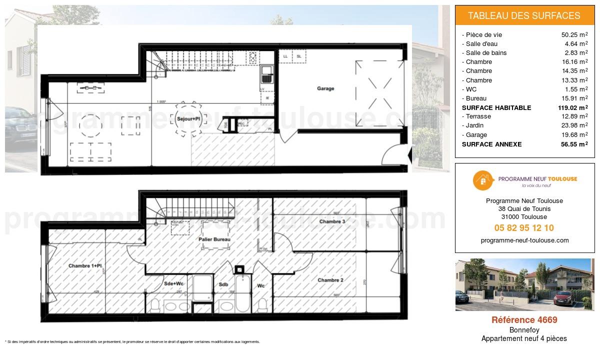 Plan pour un Appartement neuf de  119.02m² à Bonnefoy