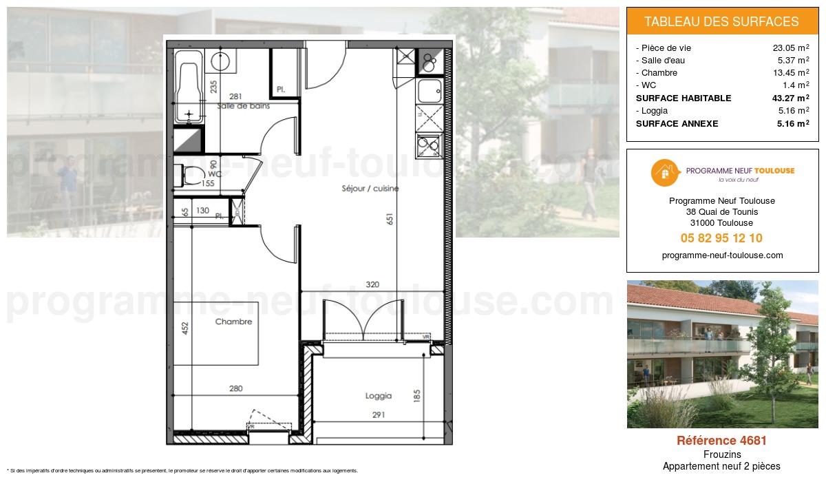 Plan pour un Appartement neuf de  43.27m² à Frouzins