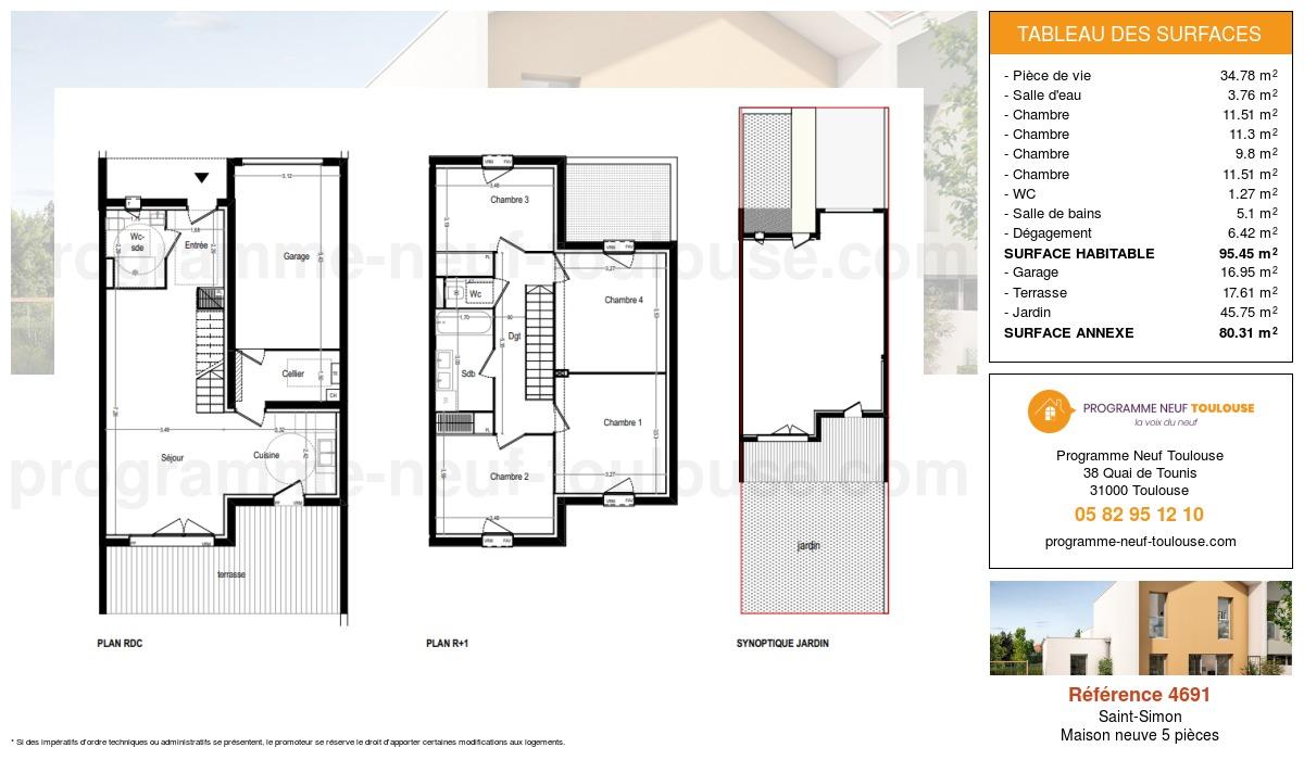 Plan pour un Maison neuve de  95.45m² à Saint-Simon