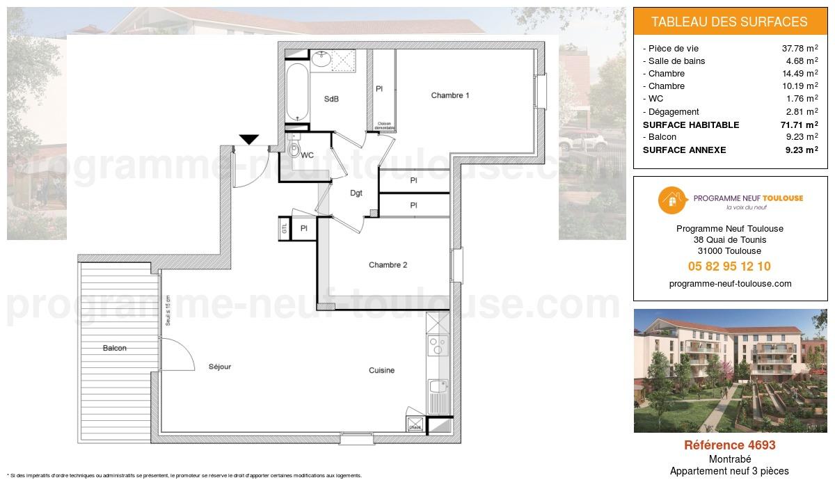 Plan pour un Appartement neuf de  71.71m² à Montrabé