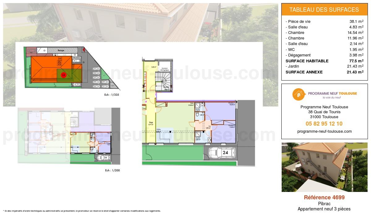 Plan pour un Appartement neuf de  77.5m² à Pibrac