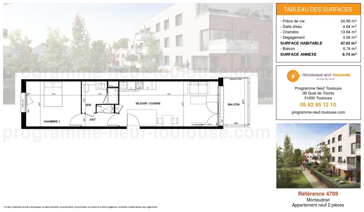 Plan pour un Appartement neuf de  47.03m² à Montaudran