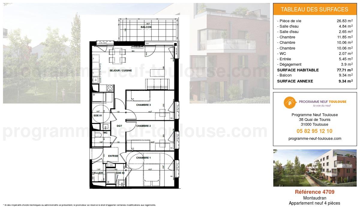 Plan pour un Appartement neuf de  77.71m² à Montaudran