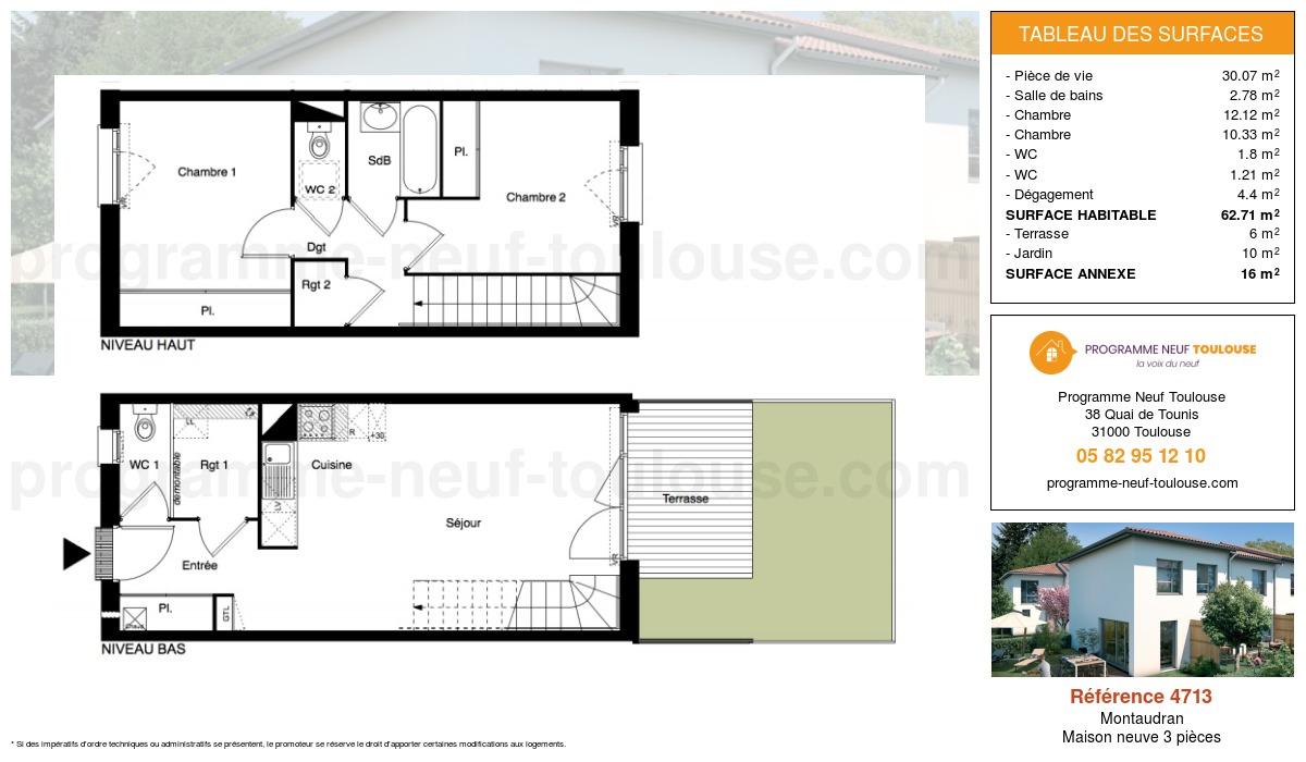 Plan pour un Maison neuve de  62.71m² à Montaudran