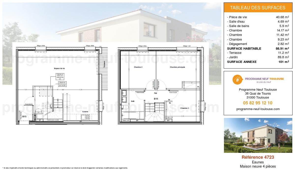 Plan pour un Maison neuve de  88.91m² à Eaunes