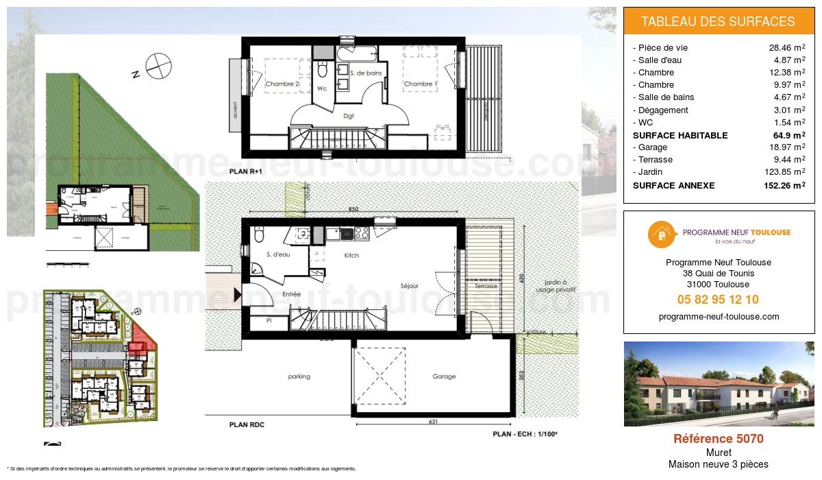 Plan pour un Maison neuve de  64.9m² à Muret