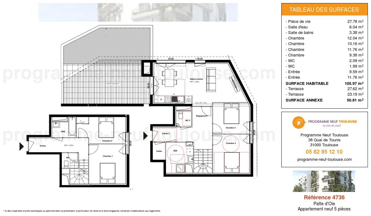 Plan pour un Appartement neuf de  105.97m² à Patte d'Oie