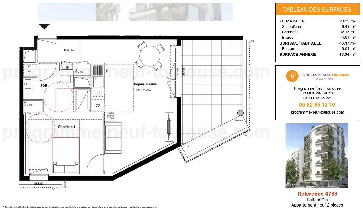 Plan pour un Appartement neuf de  48.47m² à Patte d'Oie