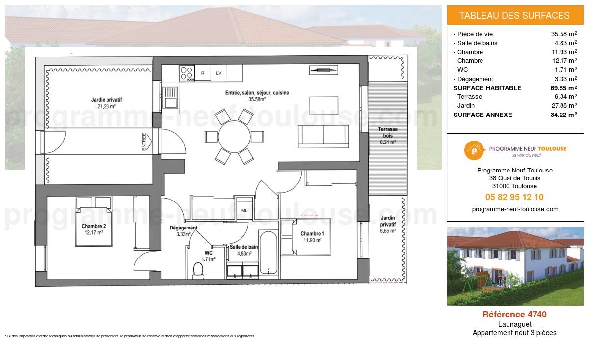 Plan pour un Appartement neuf de  69.55m² à Launaguet