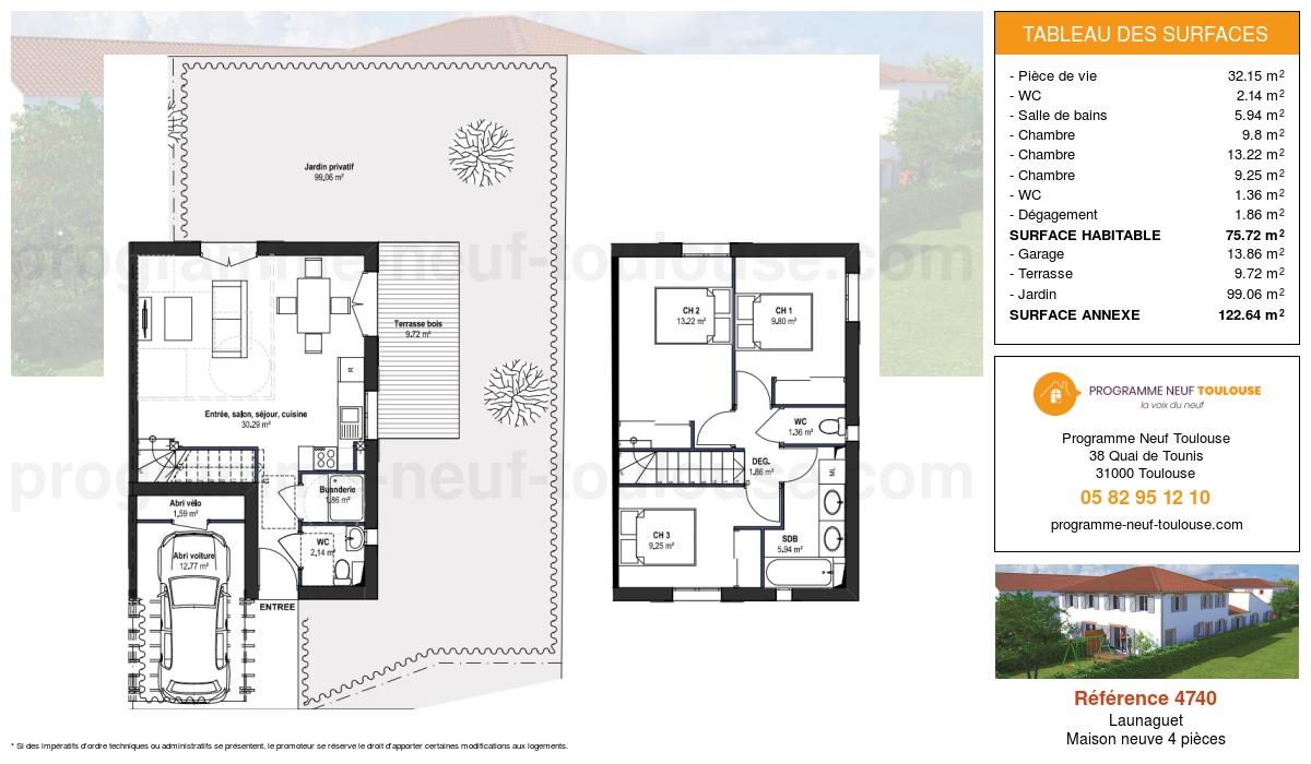 Plan pour un Maison neuve de  75.72m² à Launaguet