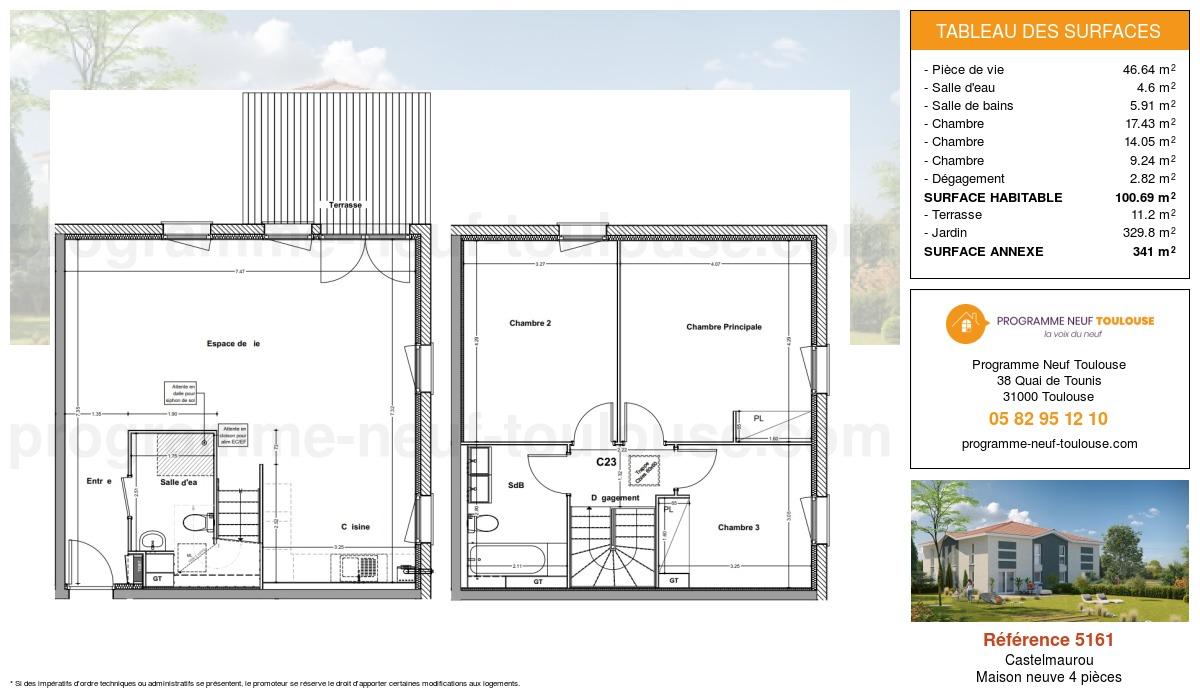 Plan pour un Maison neuve de  100.69m² à Castelmaurou
