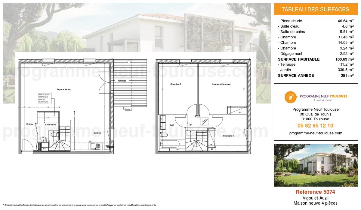 Plan pour un Maison neuve de  100.69m² à Castanet-Tolosan