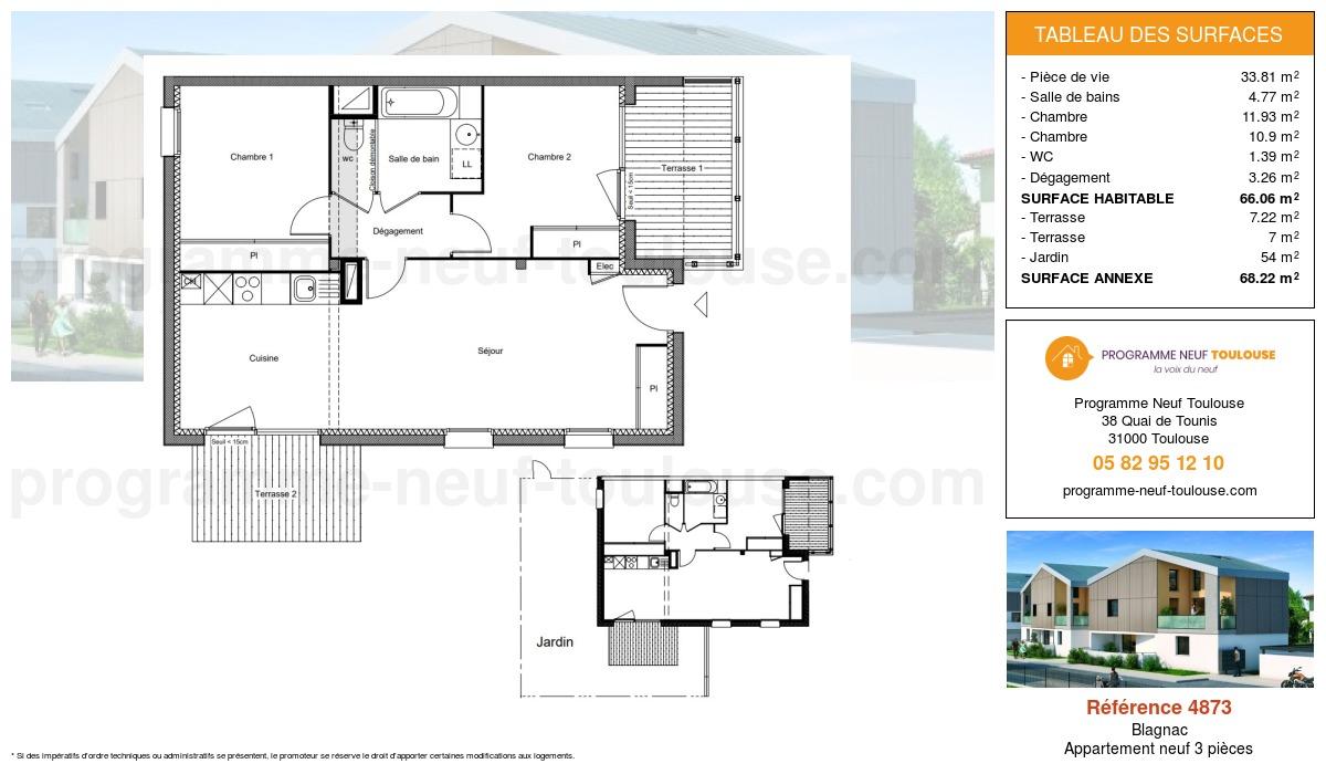 Plan pour un Appartement neuf de  66.06m² à Blagnac