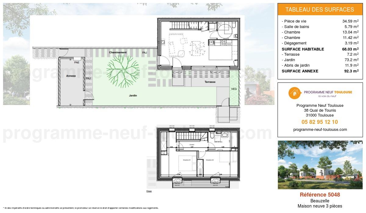 Plan pour un Maison neuve de  68.03m² à Beauzelle