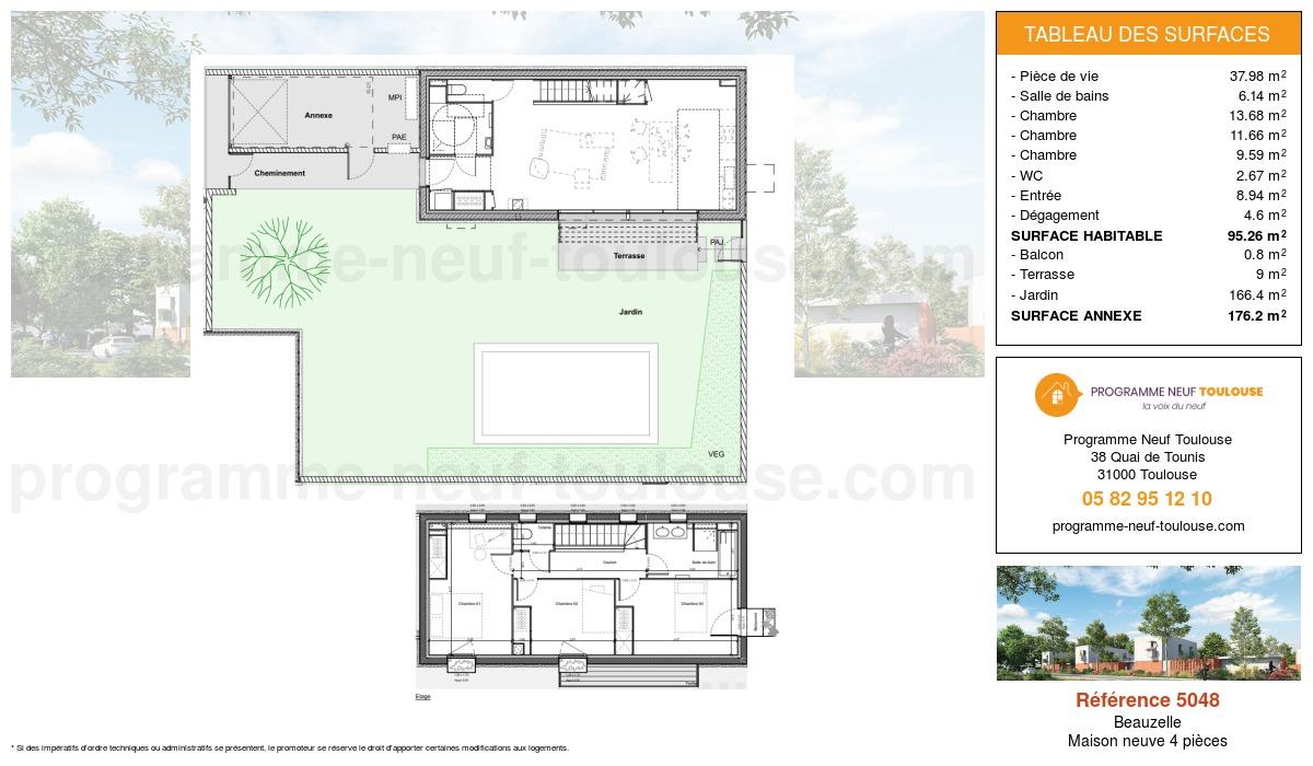 Plan pour un Maison neuve de  95.26m² à Beauzelle
