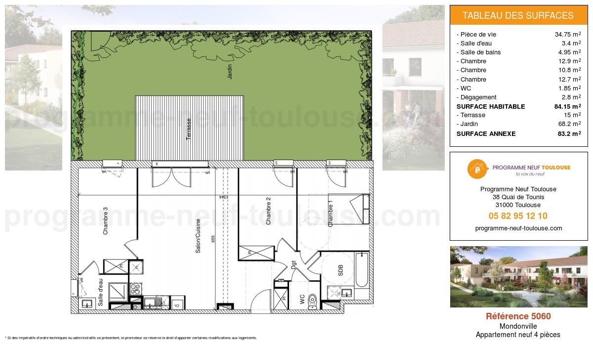 Plan pour un Appartement neuf de  84.15m² à Mondonville